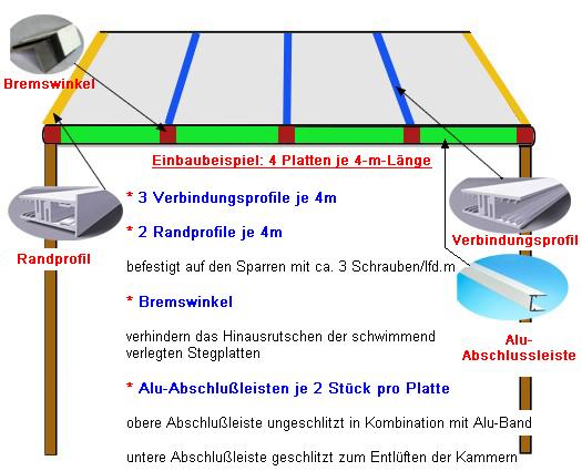 Häufig Verlegeprofil DUO Aluminium in Zubehör Stegplatten | der NM64