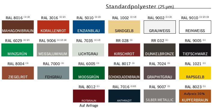 wellprofil viele farben fassadenverkleidung in stahlblechplatten der dachplattenprofi. Black Bedroom Furniture Sets. Home Design Ideas