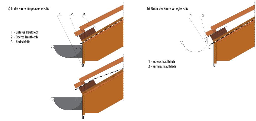 konstruktion dachverband stahlblechprofil auf vollschalung m folie der dachplattenprofi. Black Bedroom Furniture Sets. Home Design Ideas
