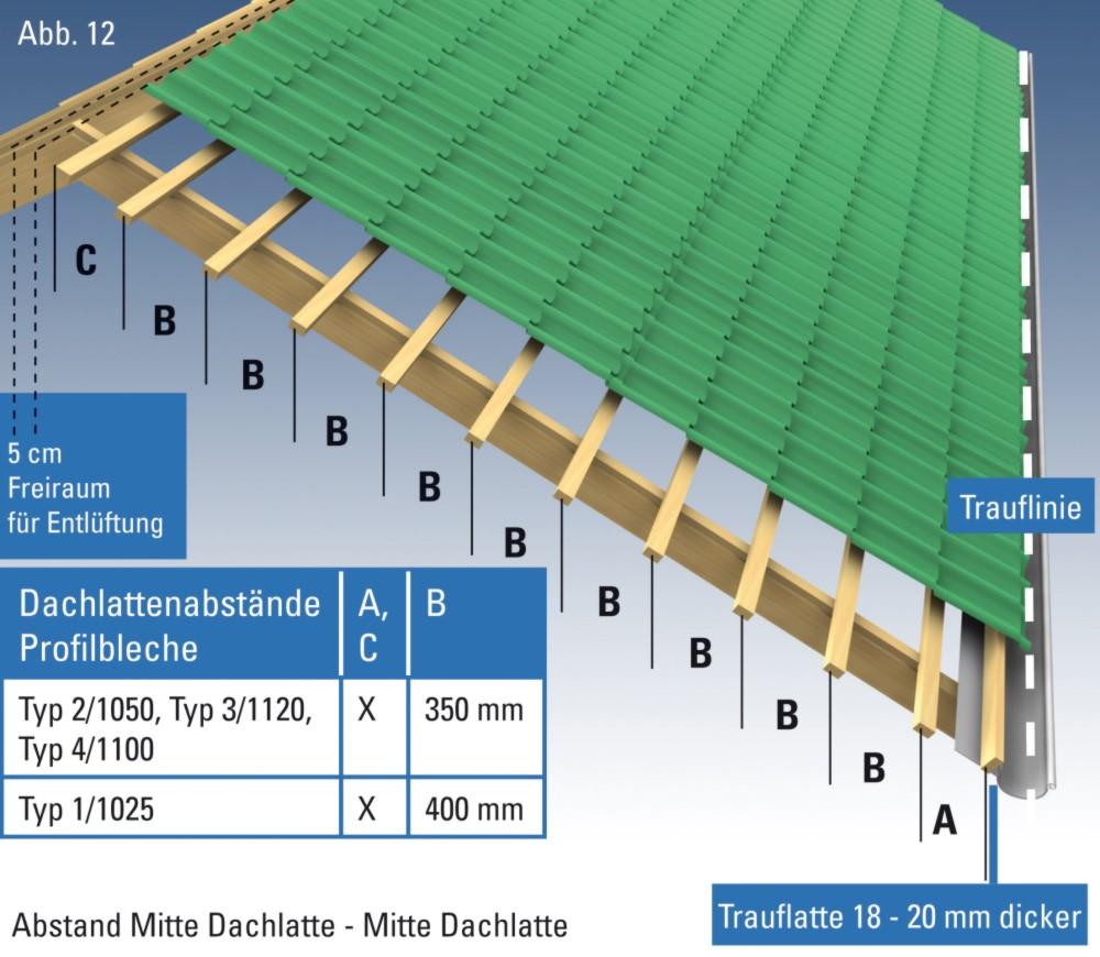 montage dachplatten pfannenstahlblech der dachplattenprofi. Black Bedroom Furniture Sets. Home Design Ideas