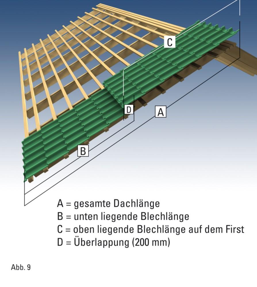 Beliebt Montage Dachplatten Pfannenstahlblech   der Dachplattenprofi! OK44