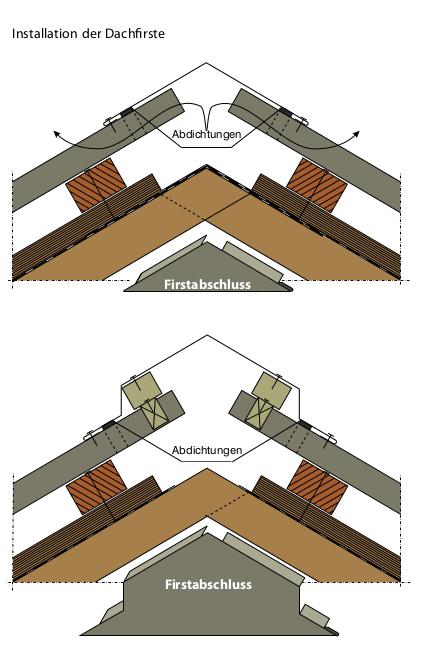 firstteile der dachplattenprofi. Black Bedroom Furniture Sets. Home Design Ideas
