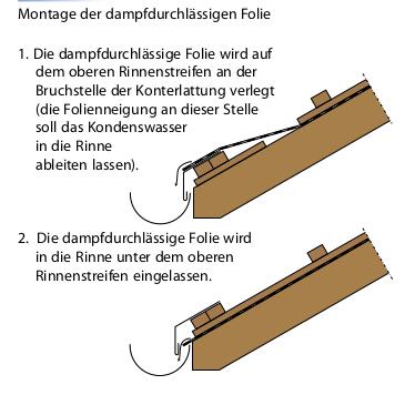Stahlblechplatten Auf Verschiedenen Untergrunden Montieren Der