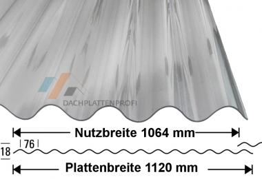 PC Lichtplatten ATHERMIC Sinusprofil-Welle