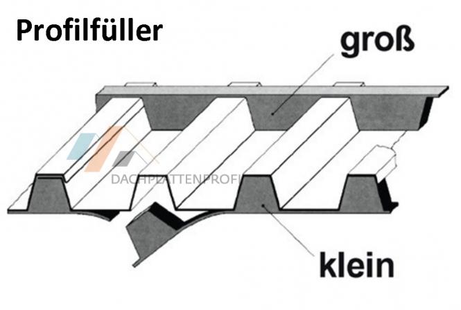 Profilfüller f. Stahlblechplatten