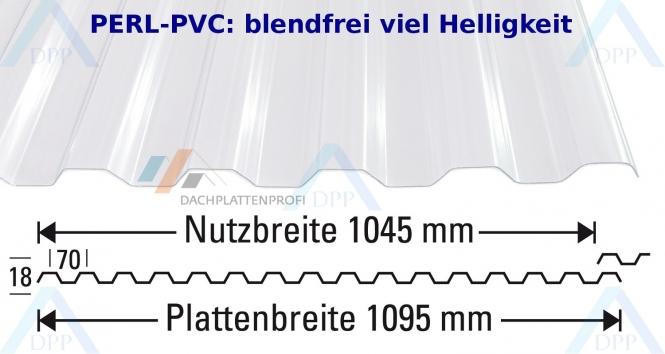 Lichtplatte PVC hagelfest Trapez-/Spundwandprofil blendfrei