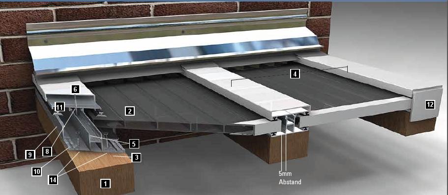 Abschlussprofil Aluminium In Zubehor Stegplatten Der Dachplattenprofi